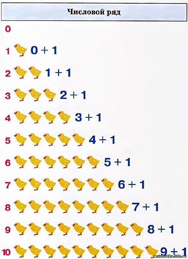 Как сделать числовую лесенку своими руками